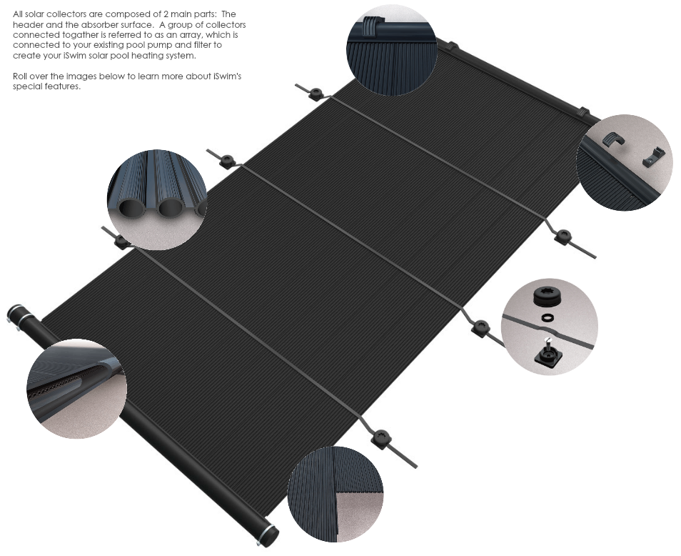 Review Solar Pool Heating Panel Options