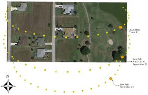 Sun Path Analysis Southwest Florida Solar Energy Home ...