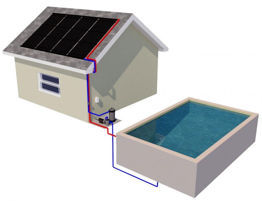 Naples, FL Solar Pool Heating Panels